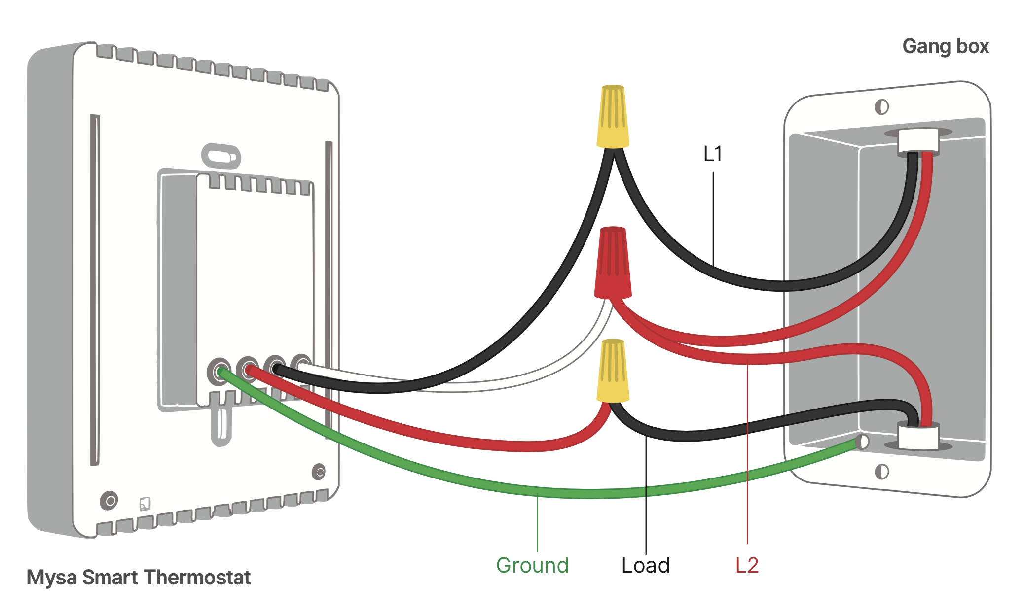 The Colours Of The Wires In The Gang Box Are Different From Your Wiring Diagrams  What Do I Do